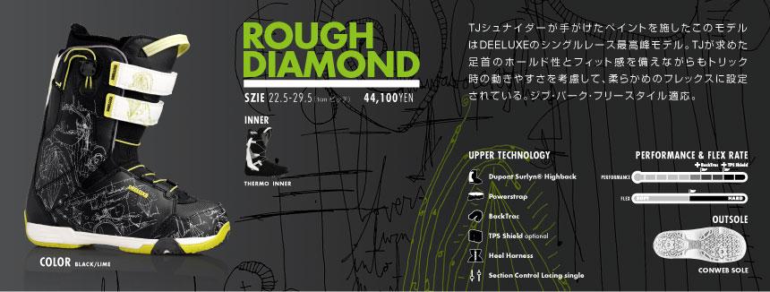 ディーラックス ROUGH DIAMOND TF