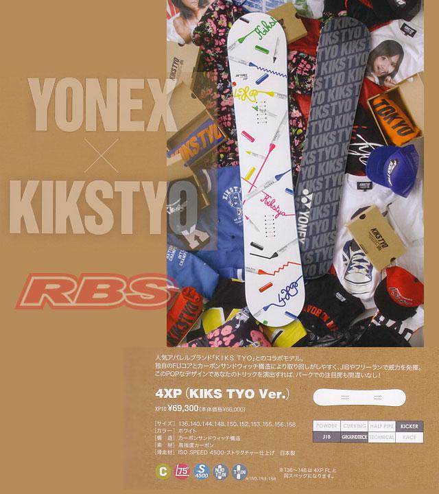 Forex 4xp yonex